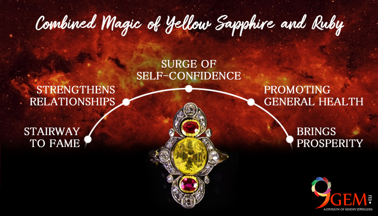 The Combined Magic of Yellow Sapphire and Ruby